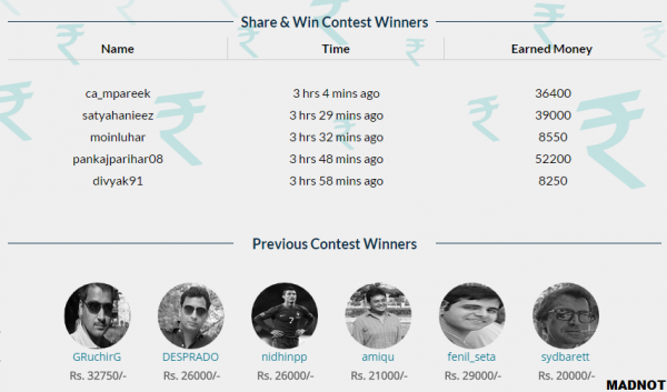 Share & Win Contest Winners