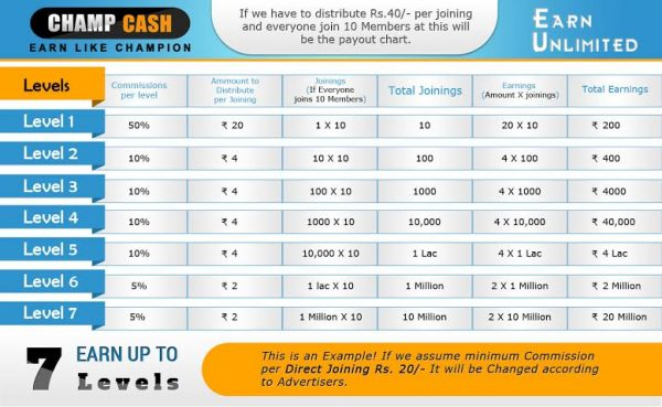 How to signup for champcash champcash.com/2478714